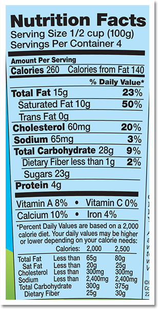 Nutrition Facts Label for Chocolate Shake It Truffles