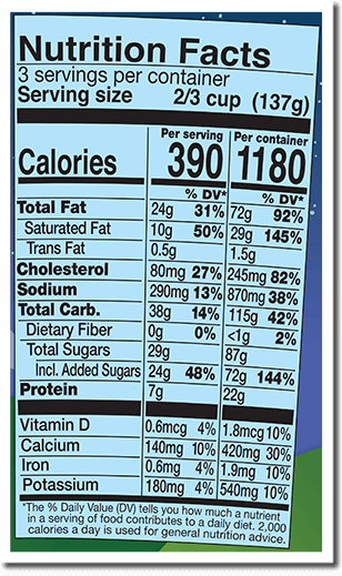 Nutrition Facts Label for Netflix & Chilll'd™