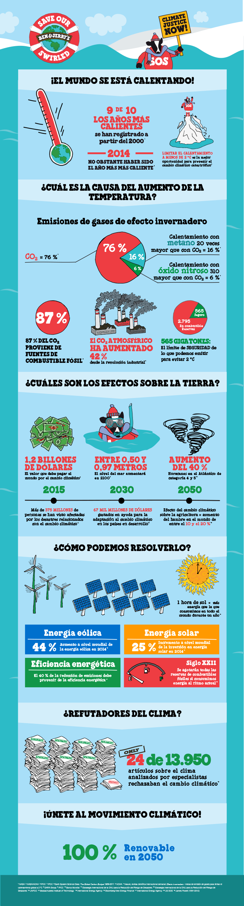 BJ_ClimateChange_Infographic_Spanish-(Mexico)_TypeSet.png